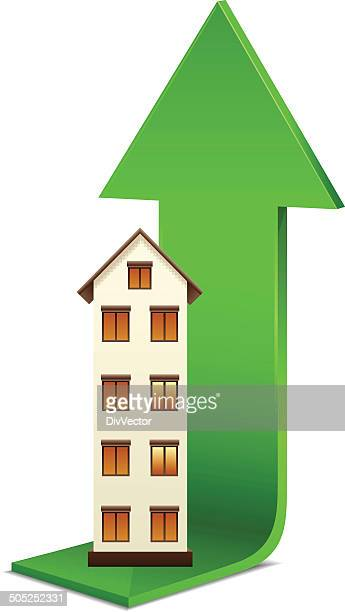 Financial real estate growth