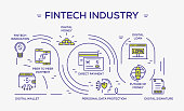 Fintech Industry Colored Icons