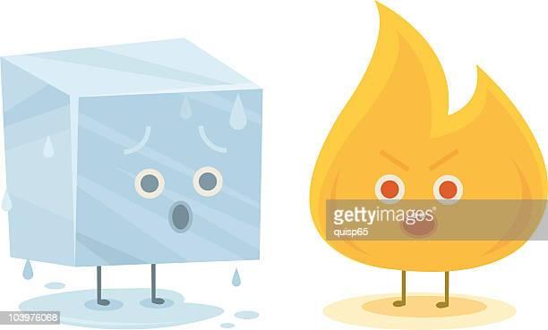 Fuego y el hielo caracteres
