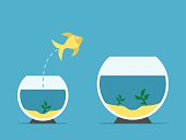 Gold fish jumping from little to large aquarium on blue background. Courage, risk and opportunity concept. Flat design. Vector illustration. EPS 8, no transparency