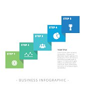 Editable infographic template of five step process diagram with icons, title and sample text, multicolored version
