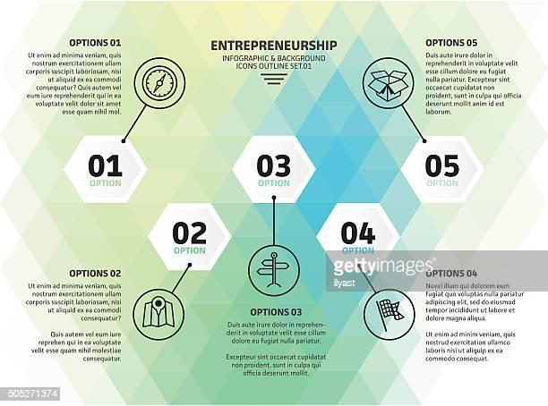 Five Step Entrepreneur Infographic