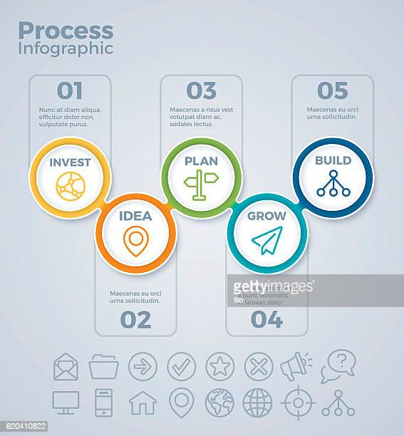 Five Step Process Infographic