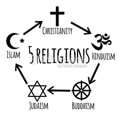 Five World Religions Vector Art Thinkstock - Main religions