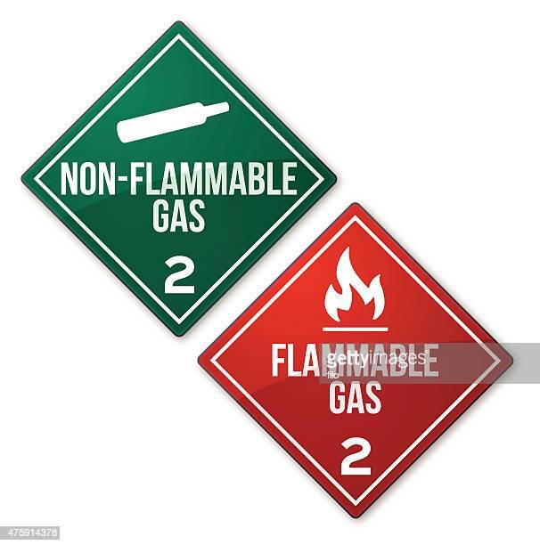 Entzündlich und nicht entflammbar Gas Warnschilder