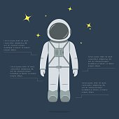 Flat astronaut. Trendy design of professional. Cosmonaut in spacesuit. Background with place for text or infographic elements. Vector illustration.