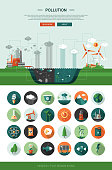 Modern vector flat design conceptual ecological icons and infographics elements set with a header