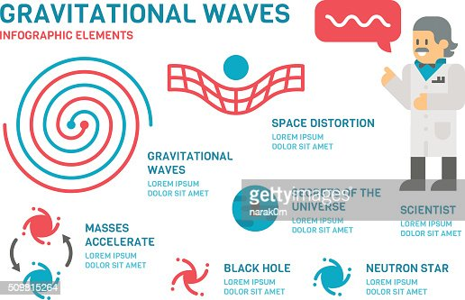Number 10 pictures images and stock photos istock - Flat Design Gravitational Waves Infographic Vector Art
