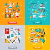 Flat design vector illustration concepts of education and science. Square banners with science symbols. Concepts for web banners and promotional materials. Chemistry, Biology, Physics, Geometry.