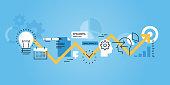 Flat line design website banner of development process, from idea to realization.