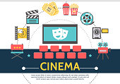 Flat movie template with cinema hall director chair film reel clapboard tickets soda popcorn camera tragedy and comedy masks on screen vector illustration