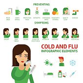 Flu and common cold infographic elements. Prevention, symptoms and treatment of influenza. Medical icons. Woman suffers colds, fever isolated vector flat illustration on white background stock vector.