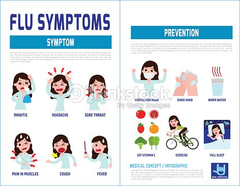 flu symptoms and influenza health care concept infographic element