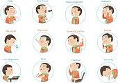 flu symptoms (influenza)kids Character sets. vectors illustrations