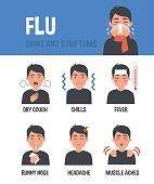 Flu vector infographic. Flu symptoms. Infographic elements.