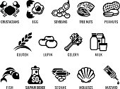 Food allergy icons including the 14 food allergies outlined by the EU Food Information for Consumers Regulation EFSA European Food Safety Authority Annex II which also encompass the big 8 FDA Major Al