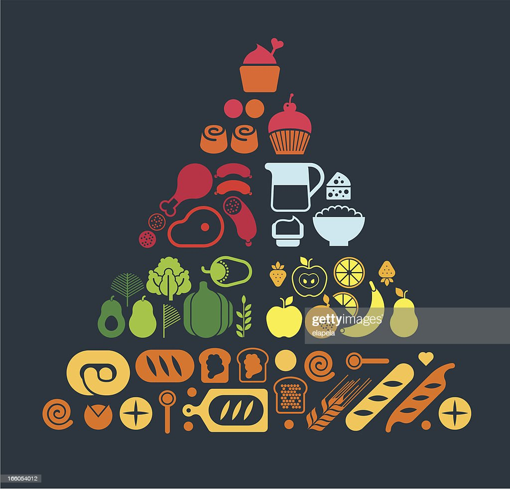 Food pyramid : Vector Art