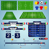 Broadcast Graphics for Sport Program. Soccer match statistics template. Football elements and play field, timeline with scoreboard.  Football Match Infographic. Vector illustration.