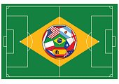 Vector illustration of the football field with ball - Brazil 2014