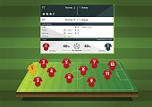 Football or soccer match statics infographic. Football formation tactic in flat design. Vector Illustration.