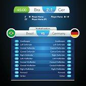 Football Soccer Scoreboard Chart. Digital background vector illustration.