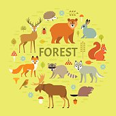 Vector concept with forest animals, including fox, wolf, hare, deer, raccoon, hedgehog, squirrel and moose, arranged in a circle. Isolated on green background.