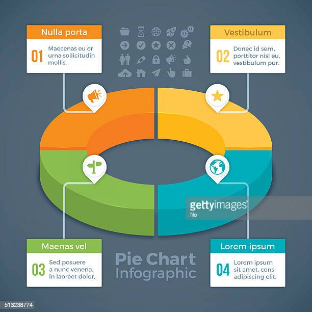 Four Option Pie Chart