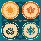 Four seasons retro poster design. Vector illustration