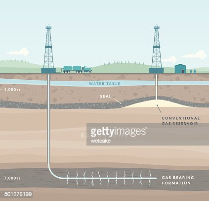 Fracking Natural Gas Extraction Vector Art | Getty Images
