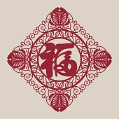 Fu Character(Chinese traditional paper-cut art),The text in the picture is 'Fu',Meaning blessing,and good fortune.