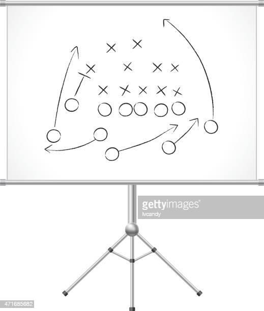 Game plan on whiteboard