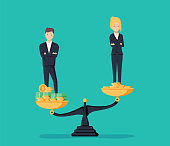Gender gap and inequality in salary, pay vector concept. Businessman and businesswoman on piles of coins. Symbol of discrimination difference and injustice. Eps10 vector illustration. Career offer