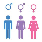 Set of gender symbols with stylized silhouettes: male, female and unisex or transgender. Isolated vector illustration.