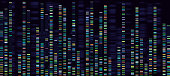 Genomic analysis visualization. Dna genomes sequencing, deoxyribonucleic acid genetic map and genome sequence analyze. Bioinformatics forensics data or dna radiographic testing vector concept