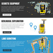 Geodetic measuring equipment banner set, engineering technology for land survey, geodesy, engineering
