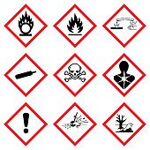 Warning symbol hazard icons Ghs safety pictograms. Global healthy sign of Physical hazards, Explosive, Flammable Oxidizing, Compressed Gas, Corrosive, toxic, Harmful, Health, Environmental.