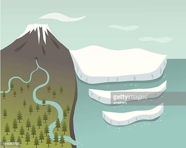 - Gletscher