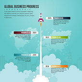 Vector illustration of Global Business Progress Infographic design element.