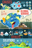 A vector illustration of Global Warming Infographics