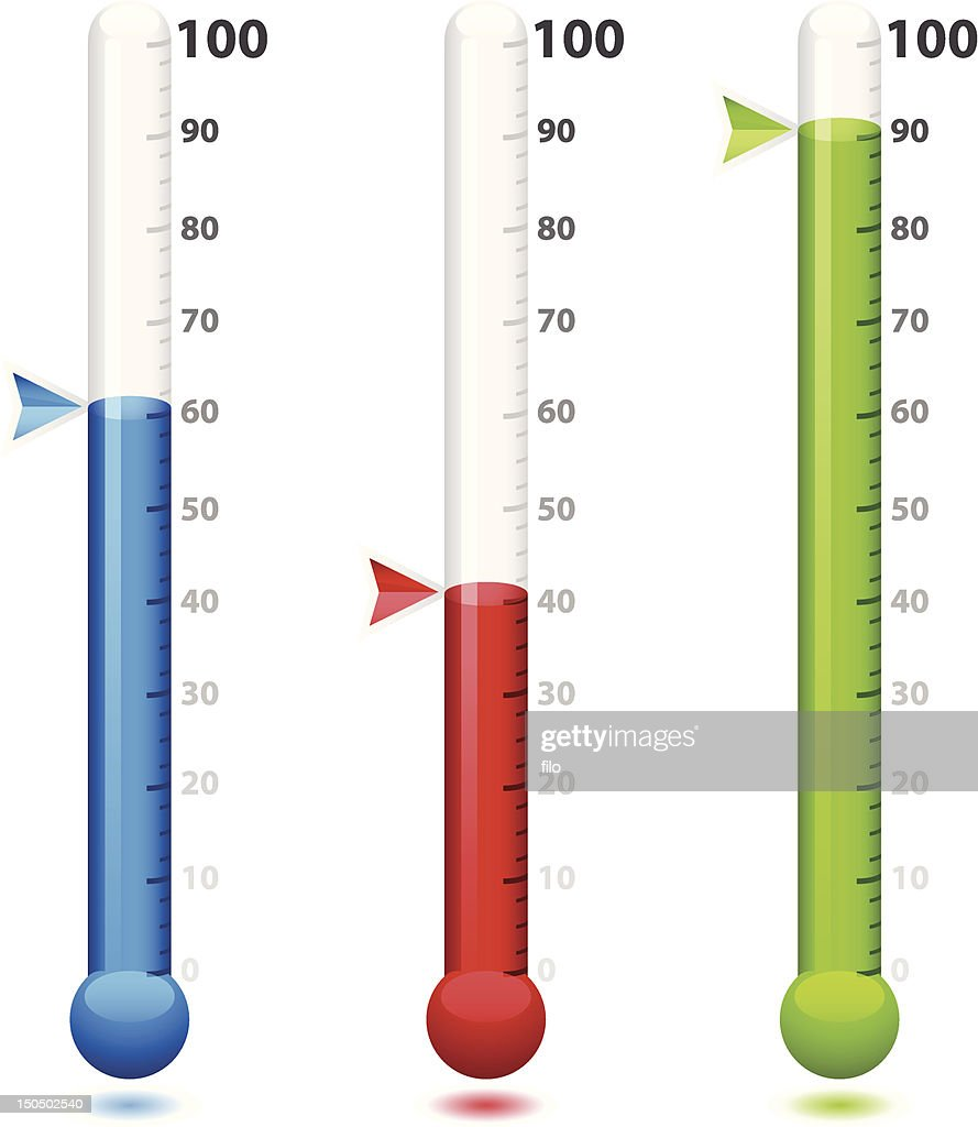 Goal Thermometers : Vector Art
