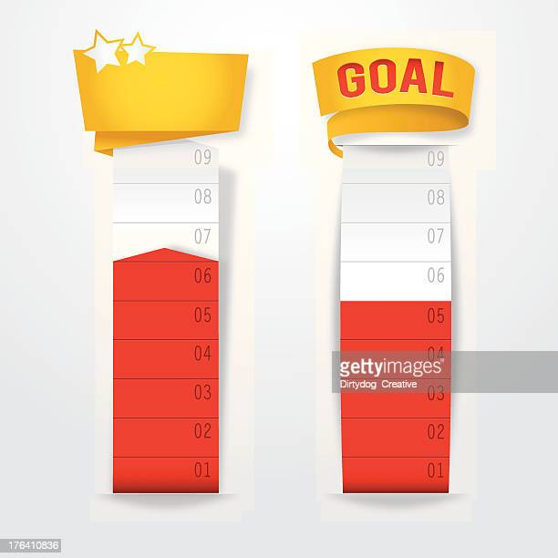 Goal Thermometers