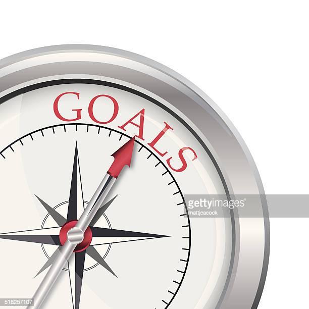 Goals compass direction
