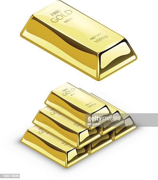 Market Symbol For Gold Stock Photos And Pictures Getty Images