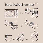 graphic info step by step of cooking fried instant noodle by microwave, flat design vector