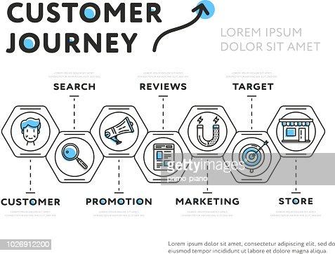 Presentación gráfica de viaje de cliente : Arte vectorial
