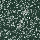 Green Chalkboard Back to School Doodle Seamless Pattern. White Drawing of School Equipment