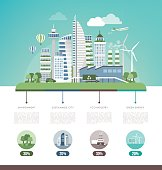 Green sustainable city, ecology and environment infographic, text and copy space