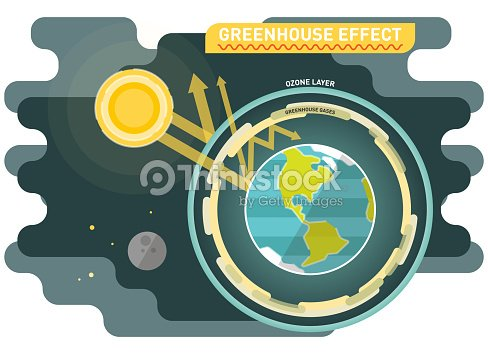Greenhouse effect vector diagram arte vetorial thinkstock greenhouse effect vector diagram arte vetorial ccuart Gallery