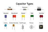 Group of capacitors types isolated, types such as Paper,Polystyrene,Bipolar,Electrolytic,Polycarbonate,Polyester,Mylar,Silver mica,Ceramic,Tantalum electrolyte,Feed through,Trimmer,Variable. EPS10.