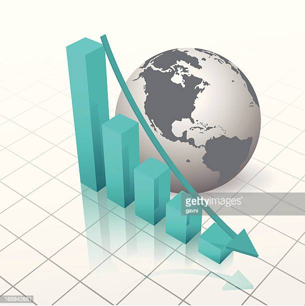 Growth Chart with World